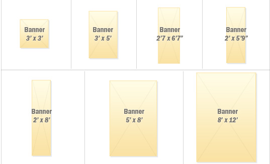 Vertical Banner Sizes
