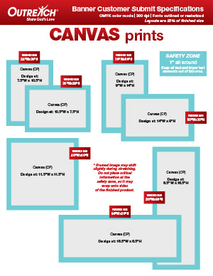 Canvas Prints Size Chart